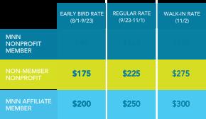 conf-rateschart-updateprices
